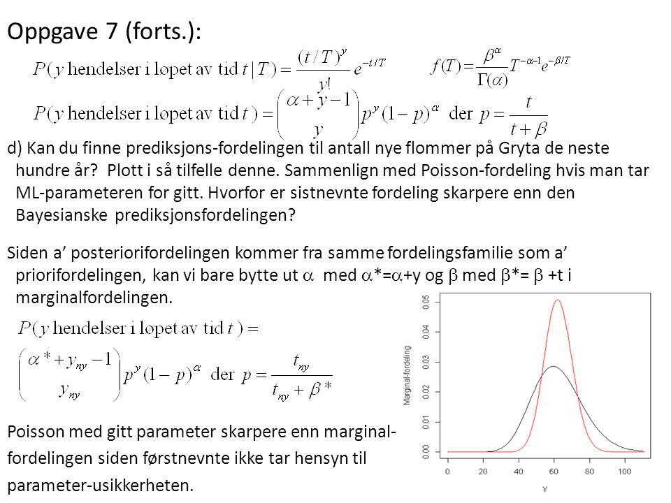 Oppgave 7 (forts.): d) Kan du finne prediksjons-fordelingen til antall nye flommer på Gryta de neste hundre år? Plott i så tilfelle denne. Sammenlign