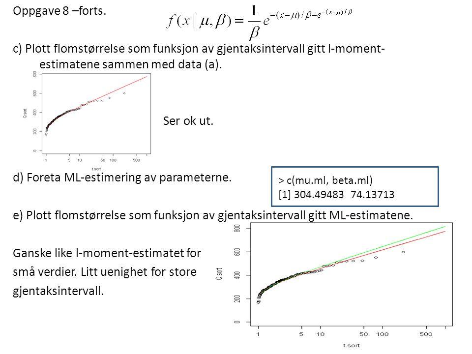 Oppgave 8 –forts. c) Plott flomstørrelse som funksjon av gjentaksintervall gitt l-moment- estimatene sammen med data (a). Ser ok ut. d) Foreta ML-esti