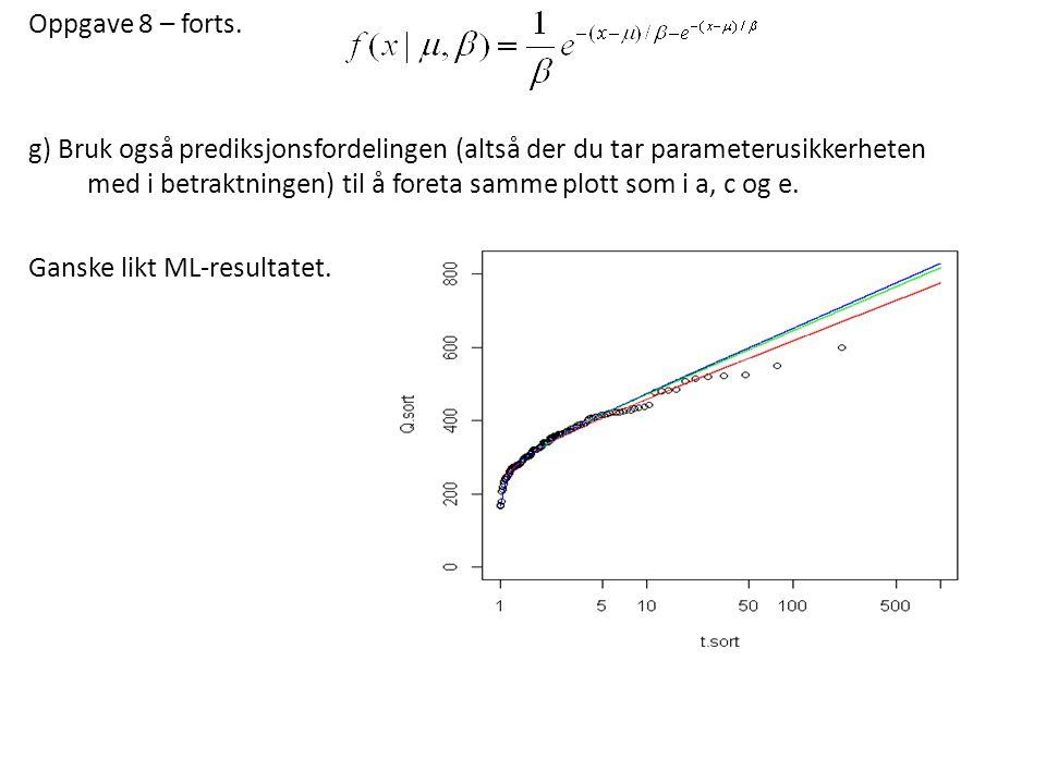 Oppgave 8 – forts. g) Bruk også prediksjonsfordelingen (altså der du tar parameterusikkerheten med i betraktningen) til å foreta samme plott som i a,