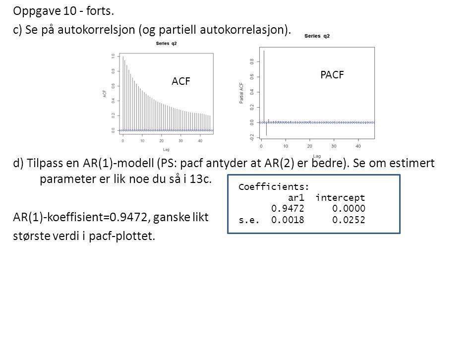 Oppgave 10 - forts. c) Se på autokorrelsjon (og partiell autokorrelasjon). d) Tilpass en AR(1)-modell (PS: pacf antyder at AR(2) er bedre). Se om esti