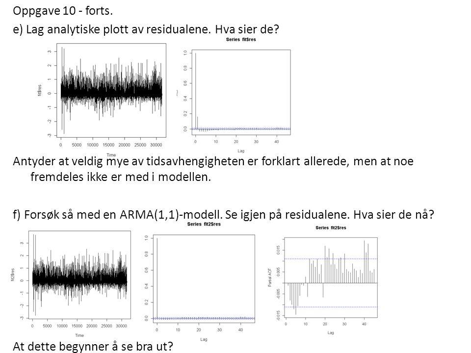 Oppgave 10 - forts. e) Lag analytiske plott av residualene. Hva sier de? Antyder at veldig mye av tidsavhengigheten er forklart allerede, men at noe f