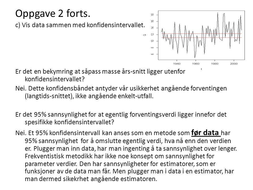 Oppgave 2 forts. c) Vis data sammen med konfidensintervallet. Er det en bekymring at såpass masse års-snitt ligger utenfor konfidensintervallet? Nei.
