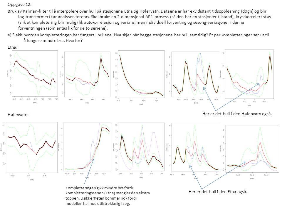 Oppgave 12: Bruk av Kalman-filter til å interpolere over hull på stasjonene Etna og Hølervatn. Dataene er har ekvidistant tidsoppløsning (døgn) og bli