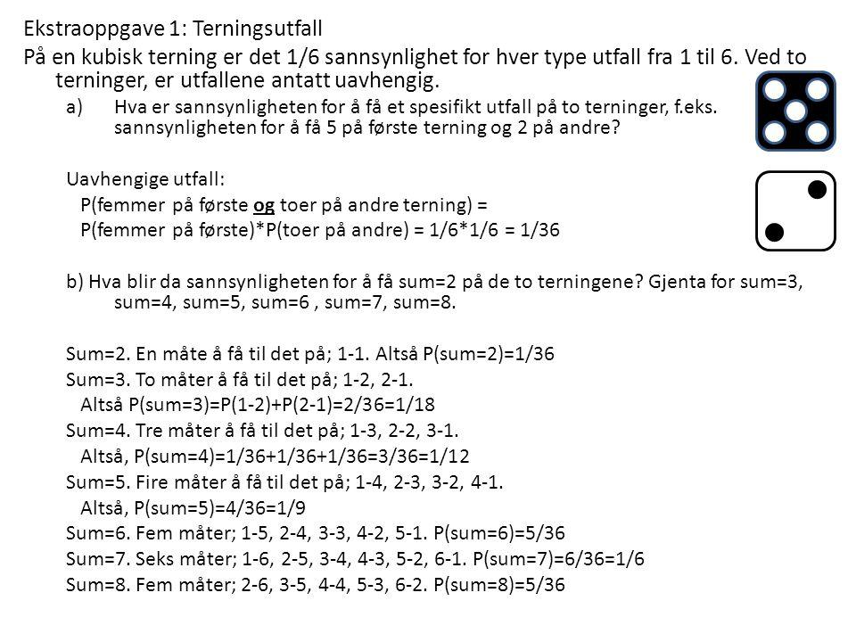 Ekstraoppgave 1 (forts): Terningsutfall På en kubisk terning er det 1/6 sannsynlighet for hver type utfall fra 1 til 6.