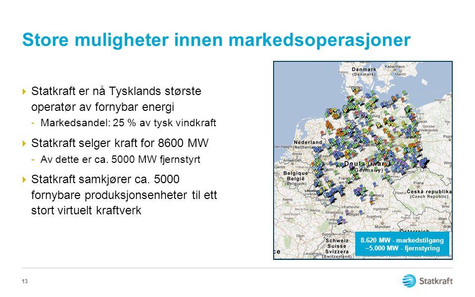 Store muligheter innen markedsoperasjoner  Statkraft er nå Tysklands største operatør av fornybar energi -Markedsandel: 25 % av tysk vindkraft  Stat