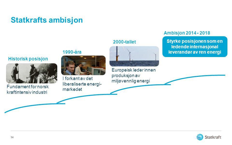 Statkrafts ambisjon Styrke posisjonen som en ledende internasjonal leverandør av ren energi Fundament for norsk kraftintensiv industri I forkant av de