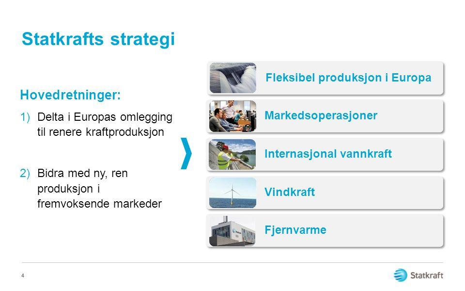 Fjernvarme Statkrafts strategi Fleksibel produksjon i Europa Vindkraft Internasjonal vannkraft Markedsoperasjoner Hovedretninger: 1)Delta i Europas om