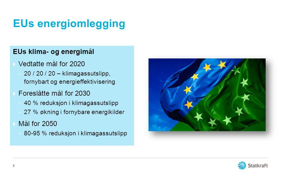 EUs energiomlegging EUs klima- og energimål  Vedtatte mål for 2020 -20 / 20 / 20 – klimagassutslipp, fornybart og energieffektivisering  Foreslåtte