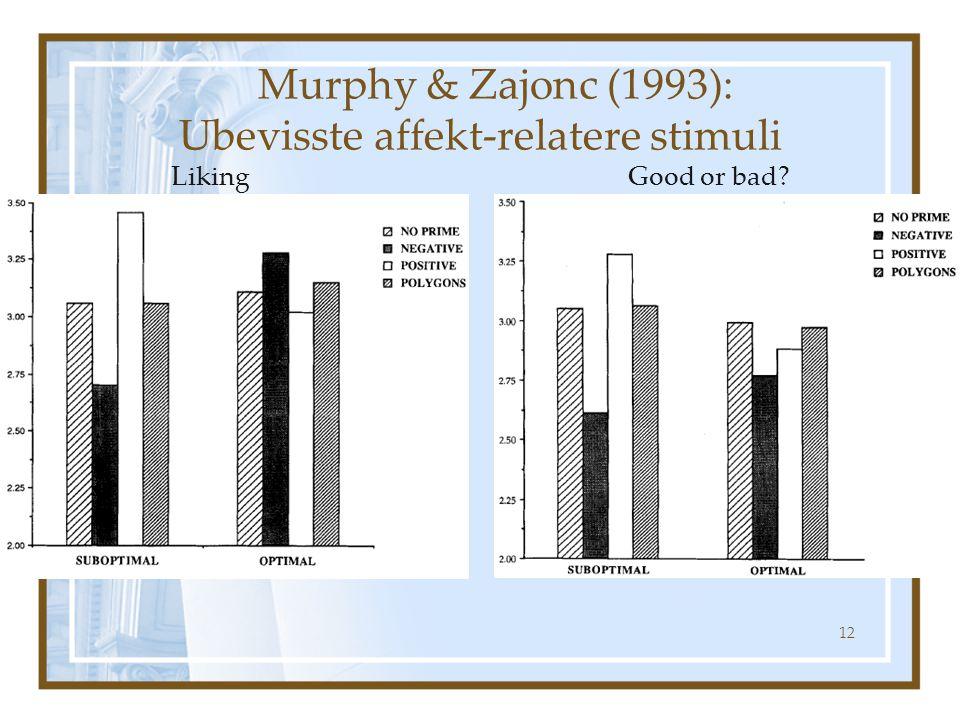 Murphy & Zajonc (1993): Ubevisste affekt-relatere stimuli Liking Good or bad? Fra Murphy & Zajonc, 1993 12