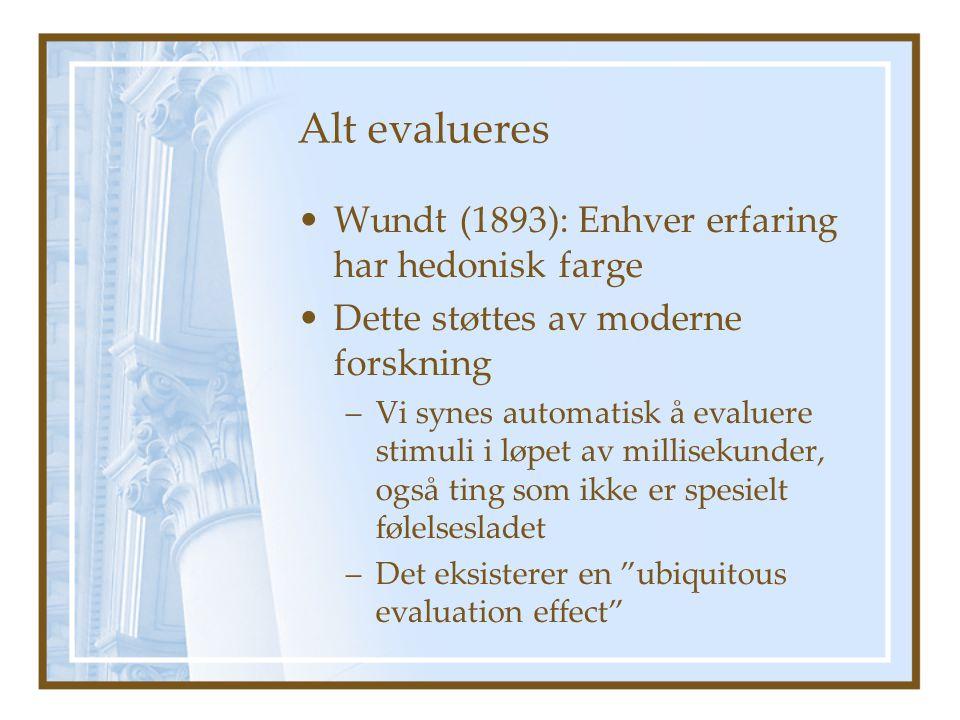 Alt evalueres Wundt (1893): Enhver erfaring har hedonisk farge Dette støttes av moderne forskning –Vi synes automatisk å evaluere stimuli i løpet av m