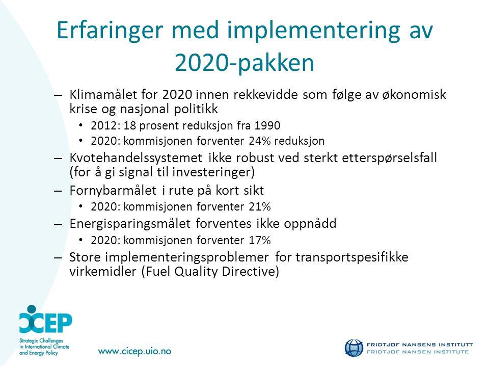 Erfaringer med implementering av 2020-pakken – Klimamålet for 2020 innen rekkevidde som følge av økonomisk krise og nasjonal politikk 2012: 18 prosent reduksjon fra 1990 2020: kommisjonen forventer 24% reduksjon – Kvotehandelssystemet ikke robust ved sterkt etterspørselsfall (for å gi signal til investeringer) – Fornybarmålet i rute på kort sikt 2020: kommisjonen forventer 21% – Energisparingsmålet forventes ikke oppnådd 2020: kommisjonen forventer 17% – Store implementeringsproblemer for transportspesifikke virkemidler (Fuel Quality Directive)