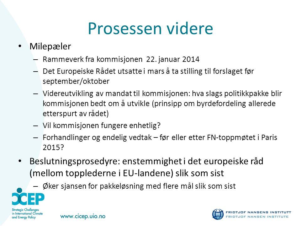 Prosessen videre Milepæler – Rammeverk fra kommisjonen 22. januar 2014 – Det Europeiske Rådet utsatte i mars å ta stilling til forslaget før september