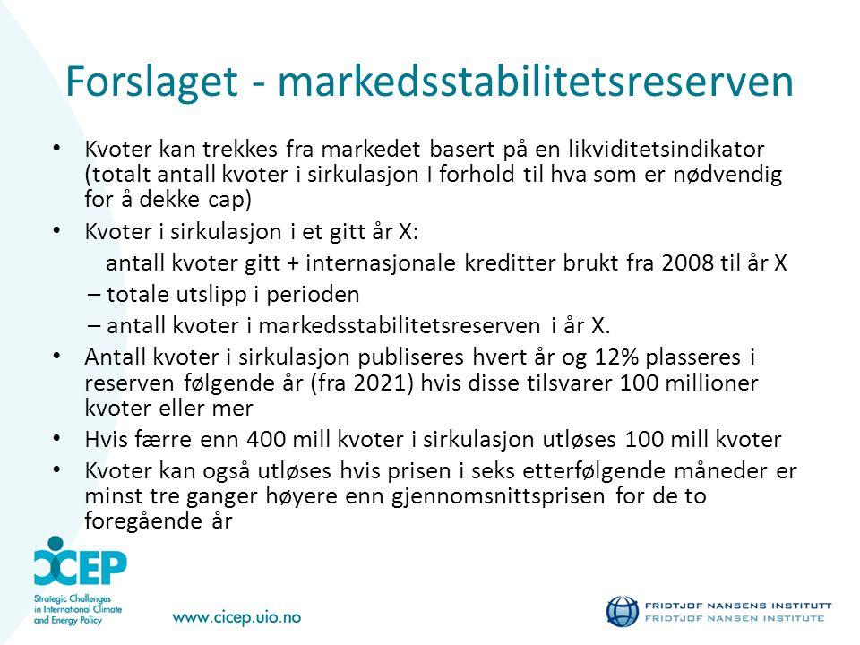 Forslaget - markedsstabilitetsreserven Kvoter kan trekkes fra markedet basert på en likviditetsindikator (totalt antall kvoter i sirkulasjon I forhold