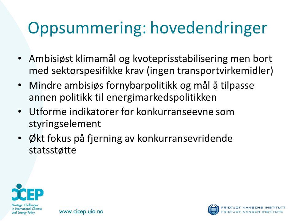 Oppsummering: hovedendringer Ambisiøst klimamål og kvoteprisstabilisering men bort med sektorspesifikke krav (ingen transportvirkemidler) Mindre ambis