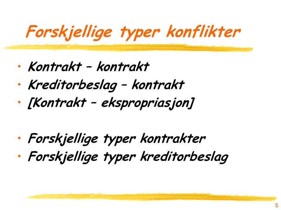 Forskjellige typer konflikter Kontrakt – kontrakt Kreditorbeslag – kontrakt [Kontrakt – ekspropriasjon] Forskjellige typer kontrakter Forskjellige typer kreditorbeslag 5