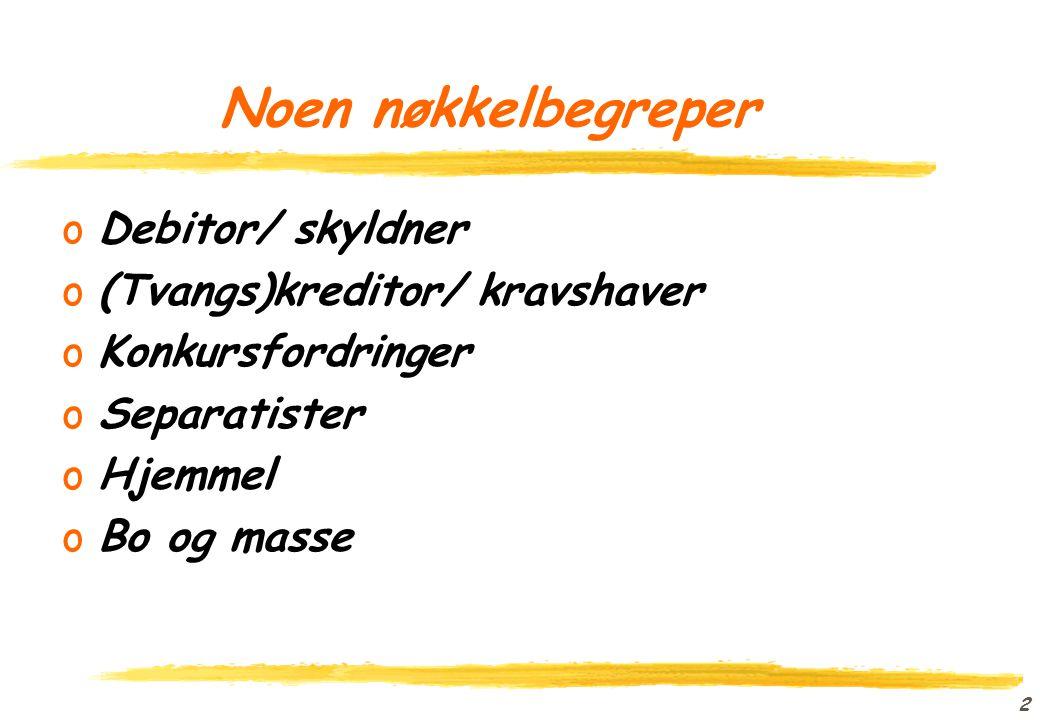 1 Konkurs oProfessor Erik Røsæg oNordisk institutt for sjørett oerik.rosag@jus.uio.no o2285 9752 ofolk.uio.no/erikro
