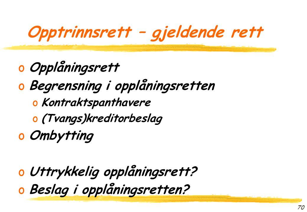 Opptrinn - hensyn oKontraktspanthavere oPrioriteten er bestemt ved avtale oPrioriteten er bestemt ved kollisjonsreglene - ingen bestemt avtale oPantha