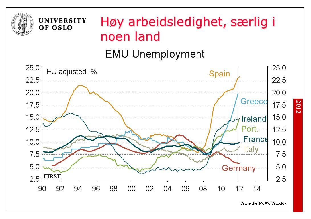 2012 Høy arbeidsledighet, særlig i noen land