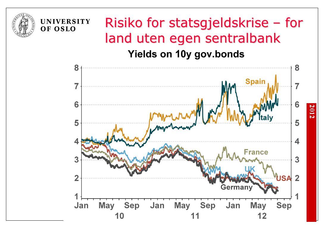 Risiko for statsgjeldskrise – for land uten egen sentralbank