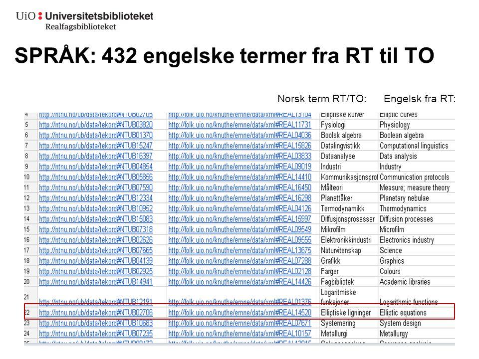 SPRÅK: 432 engelske termer fra RT til TO Engelsk fra RT:Norsk term RT/TO:
