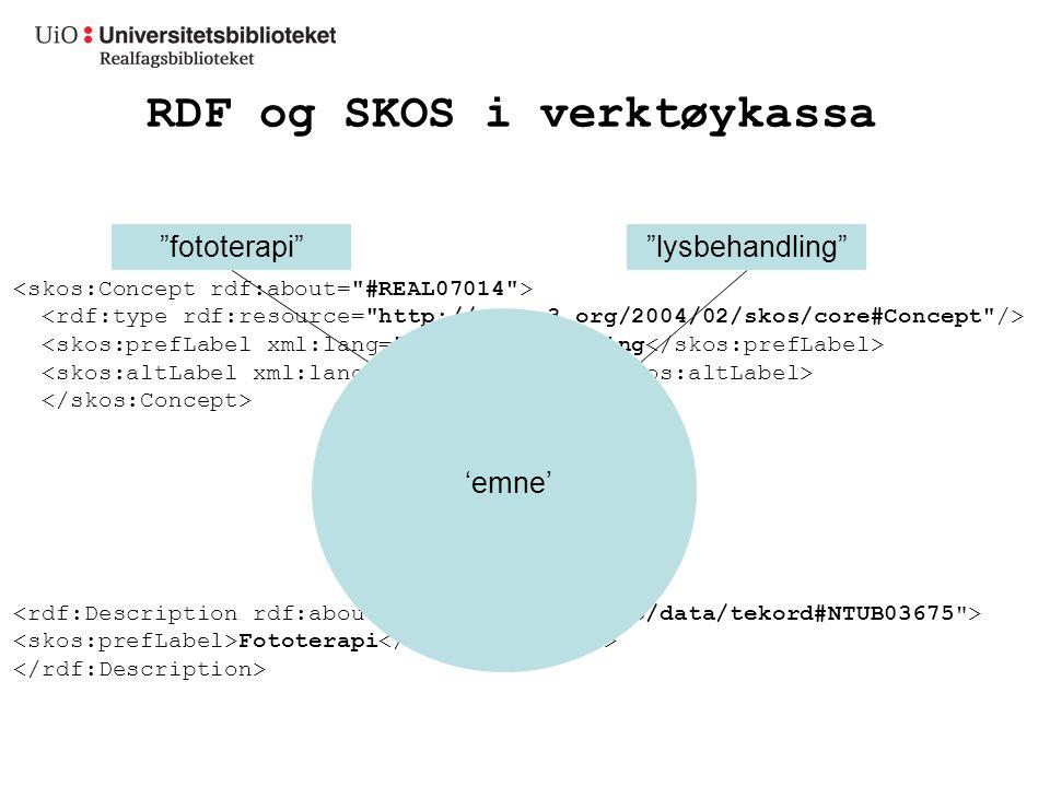 RDF/SKOS RDF og SKOS i verktøykassa Lysbehandling Fototerapi Fototerapi lysbehandling fototerapi SILK JARO 'emne'