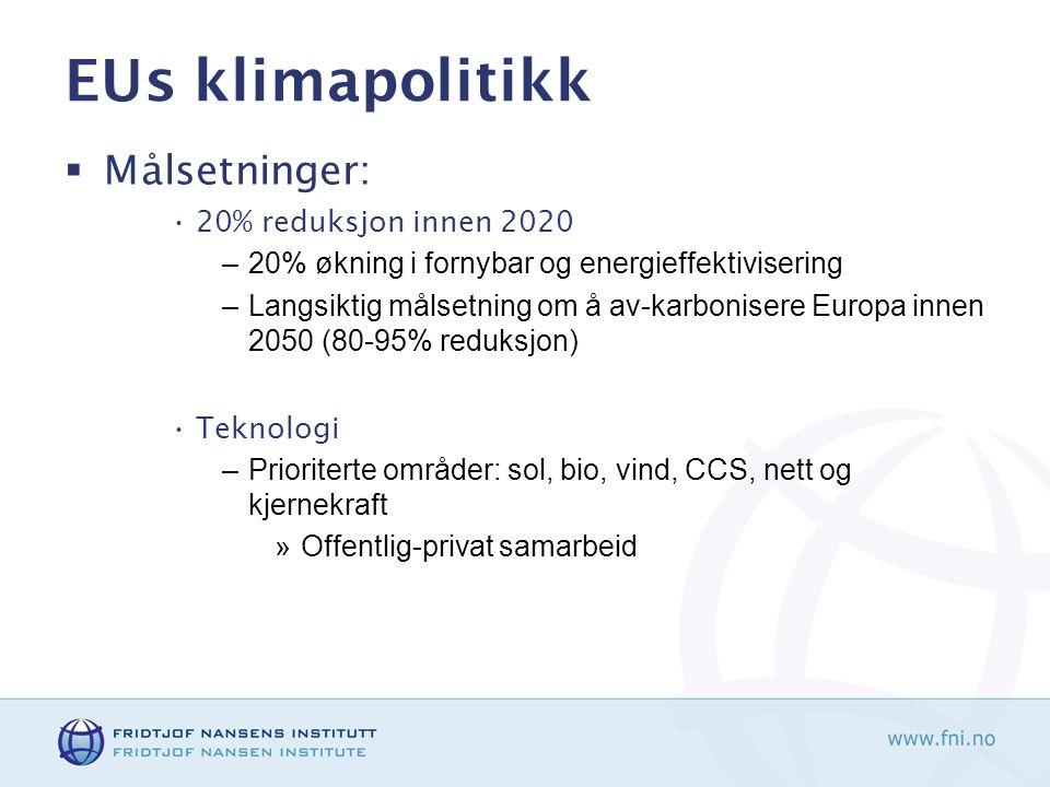EUs klimapolitikk  Målsetninger: 20% reduksjon innen 2020 –20% økning i fornybar og energieffektivisering –Langsiktig målsetning om å av-karbonisere