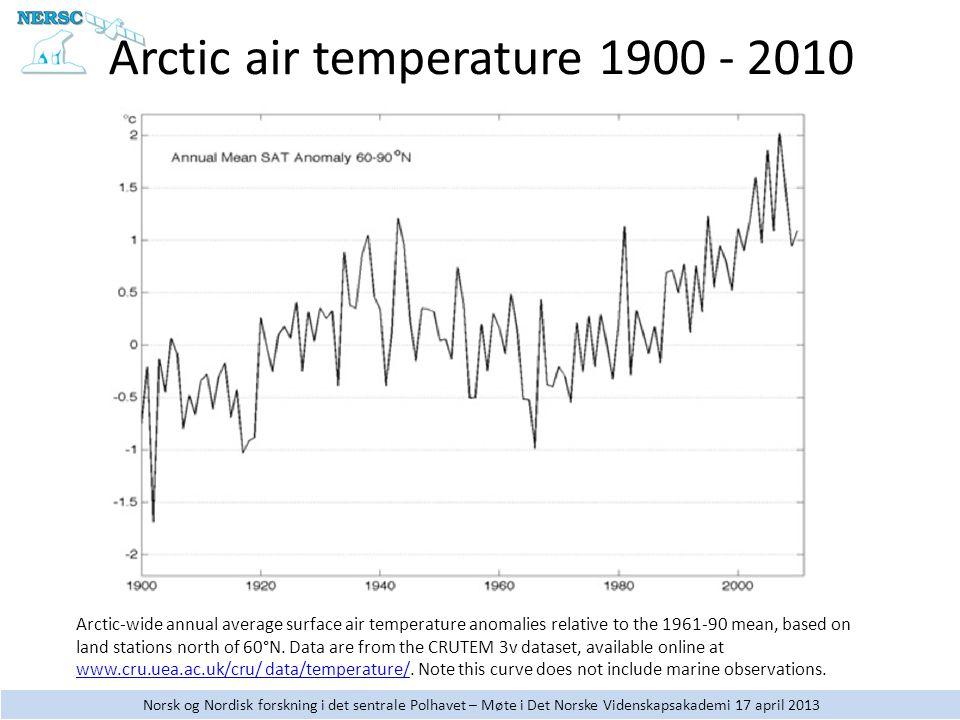 Norsk og Nordisk forskning i det sentrale Polhavet – Møte i Det Norske Videnskapsakademi 17 april 2013 Arctic-wide annual average surface air temperature anomalies relative to the 1961-90 mean, based on land stations north of 60°N.