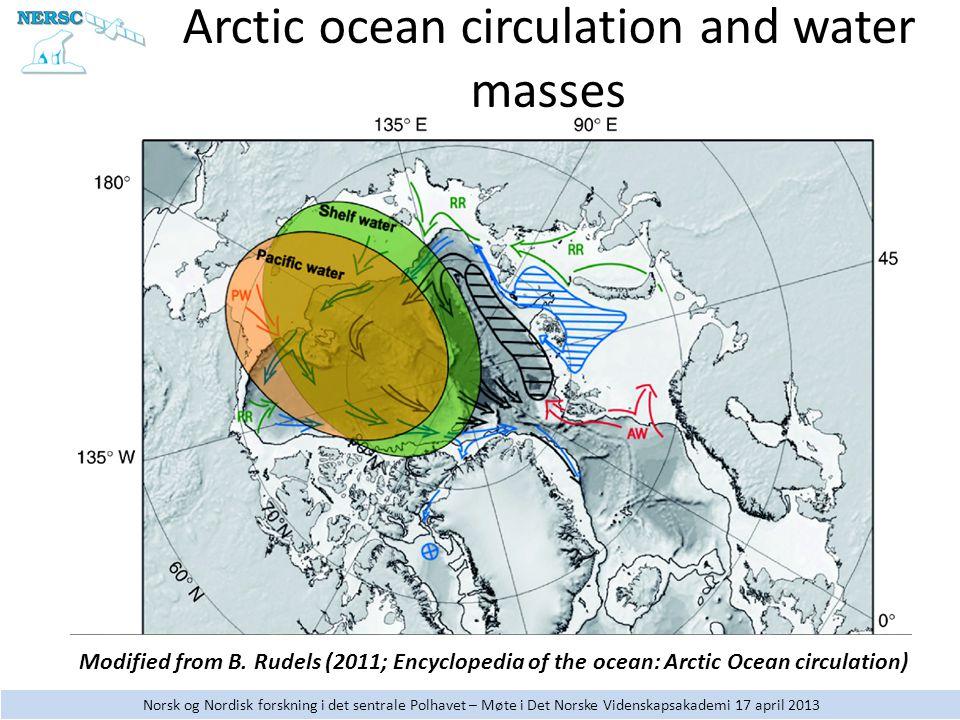 Norsk og Nordisk forskning i det sentrale Polhavet – Møte i Det Norske Videnskapsakademi 17 april 2013 Arctic ocean circulation and water masses Modified from B.