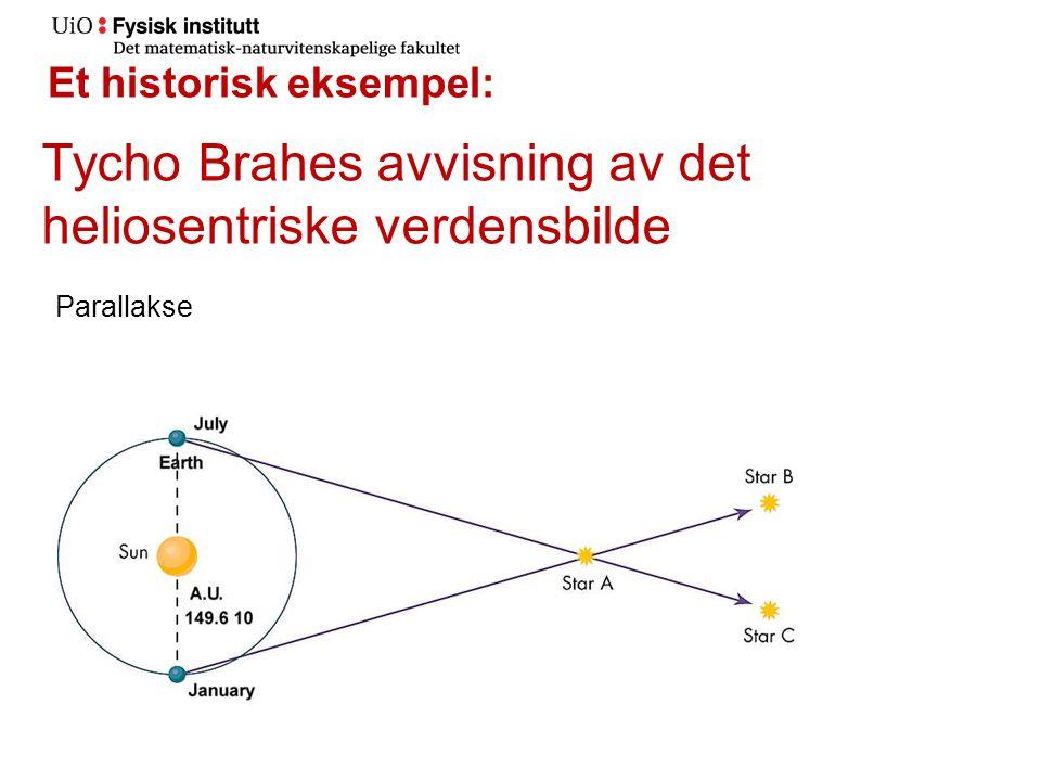 Et historisk eksempel: Parallakse Tycho Brahes avvisning av det heliosentriske verdensbilde