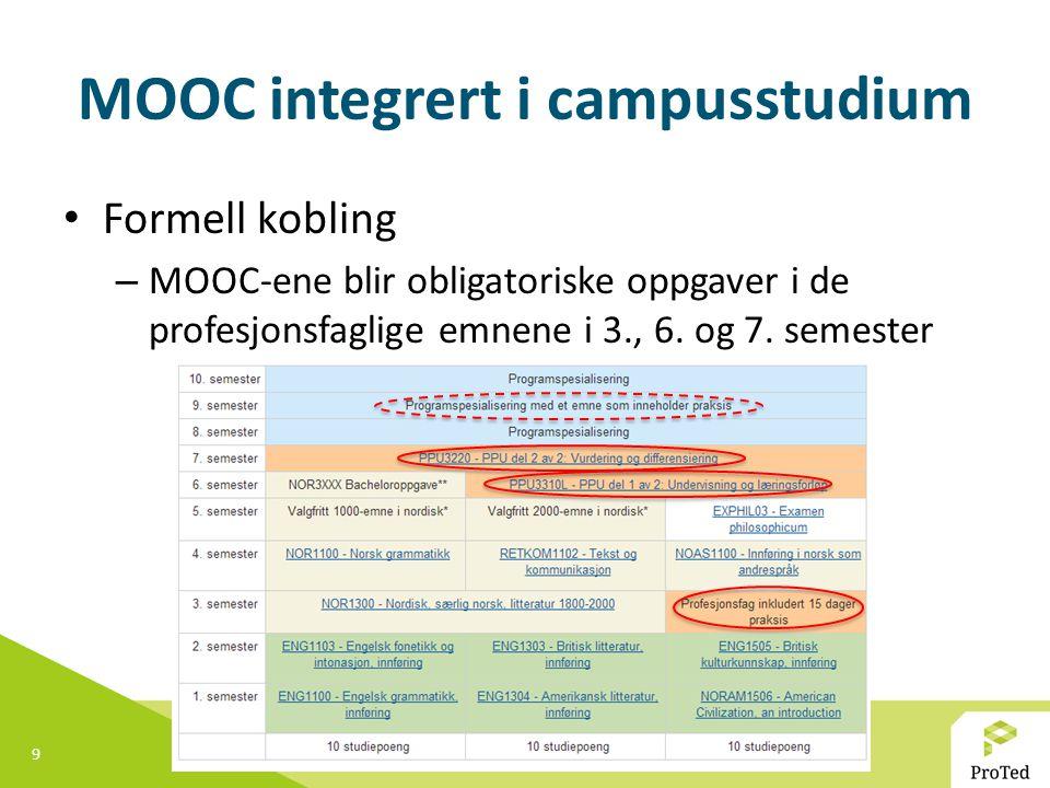 9 MOOC integrert i campusstudium Formell kobling – MOOC-ene blir obligatoriske oppgaver i de profesjonsfaglige emnene i 3., 6. og 7. semester
