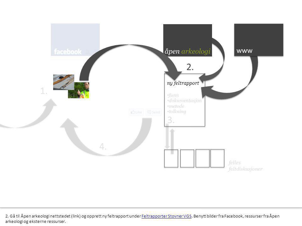 1. ny feltrapport funn dokumentasjon metode tolkning 2.