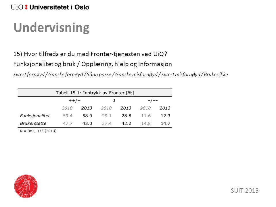 Undervisning 15) Hvor tilfreds er du med Fronter-tjenesten ved UiO.