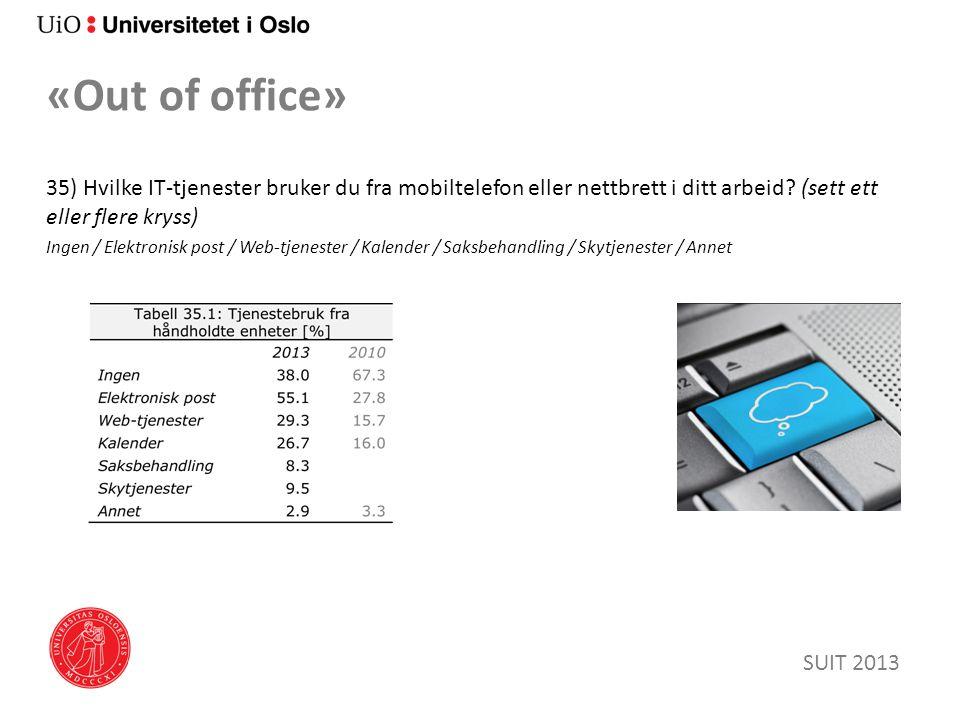 «Out of office» 35) Hvilke IT-tjenester bruker du fra mobiltelefon eller nettbrett i ditt arbeid.