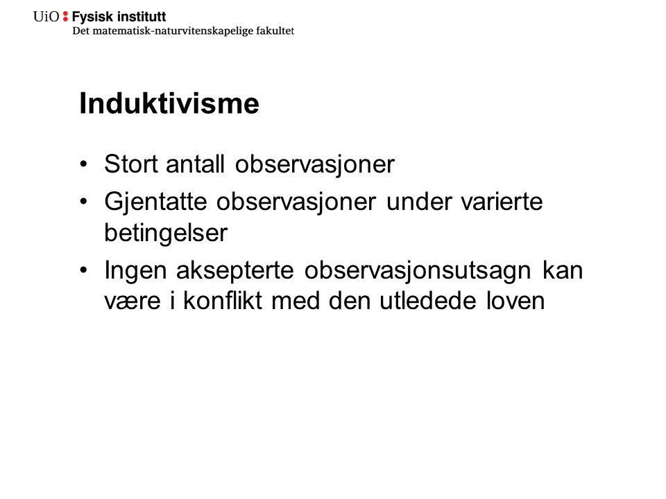Induktivisme Stort antall observasjoner Gjentatte observasjoner under varierte betingelser Ingen aksepterte observasjonsutsagn kan være i konflikt med
