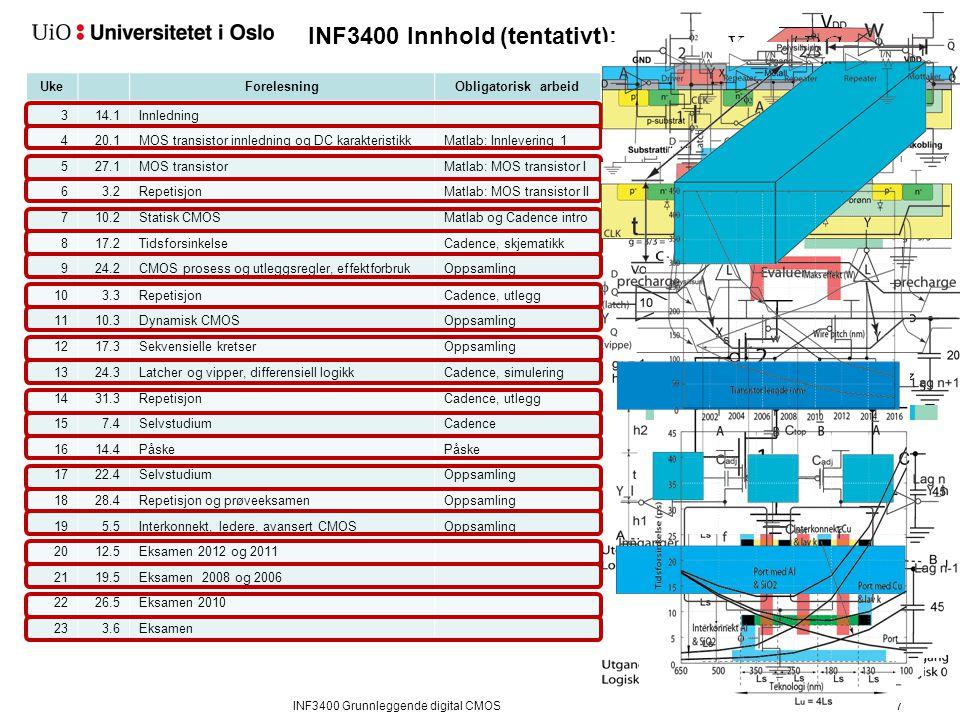 INF3400 Innhold (tentativt): INF3400 Grunnleggende digital CMOS7 UkeForelesningObligatorisk arbeid 314.1Innledning 420.1MOS transistor innledning og D
