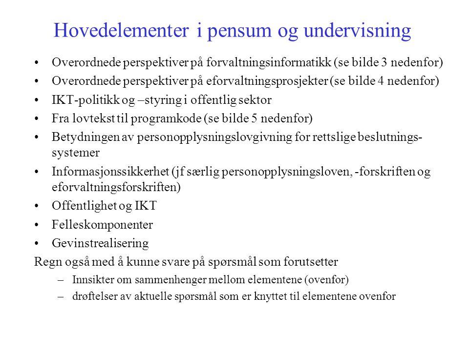 Hovedelementer i pensum og undervisning Overordnede perspektiver på forvaltningsinformatikk (se bilde 3 nedenfor) Overordnede perspektiver på eforvalt