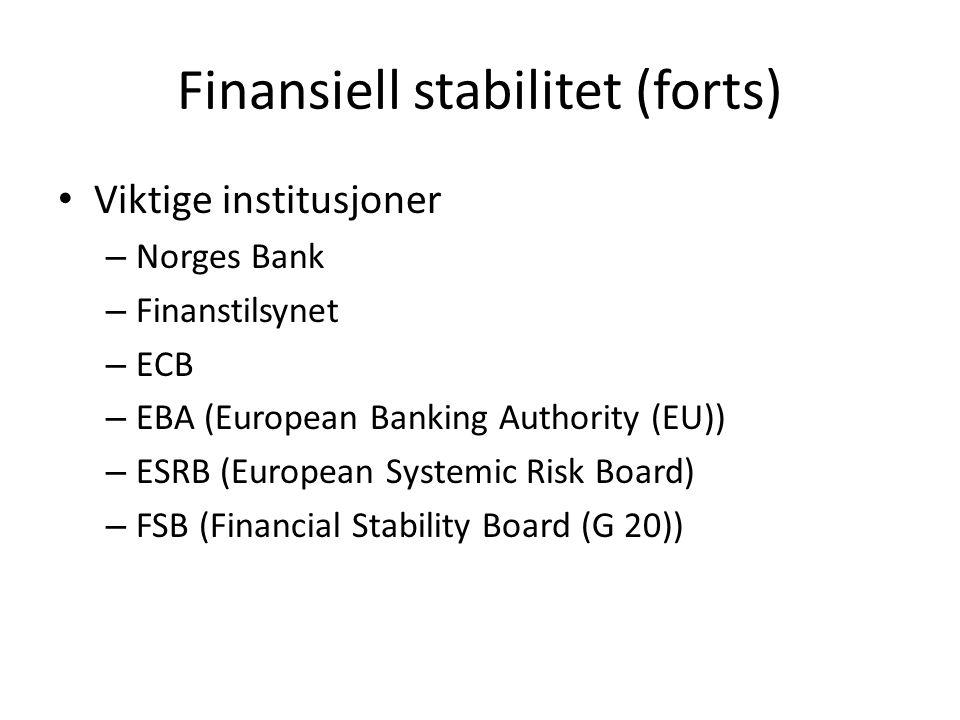 Finansiell stabilitet (forts) Viktige institusjoner – Norges Bank – Finanstilsynet – ECB – EBA (European Banking Authority (EU)) – ESRB (European Systemic Risk Board) – FSB (Financial Stability Board (G 20))