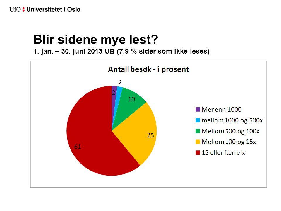Blir sidene mye lest 1. jan. – 30. juni 2013 UB (7,9 % sider som ikke leses)