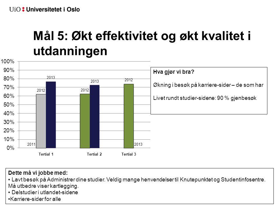 Mål 5: Økt effektivitet og økt kvalitet i utdanningen Hva gjør vi bra.
