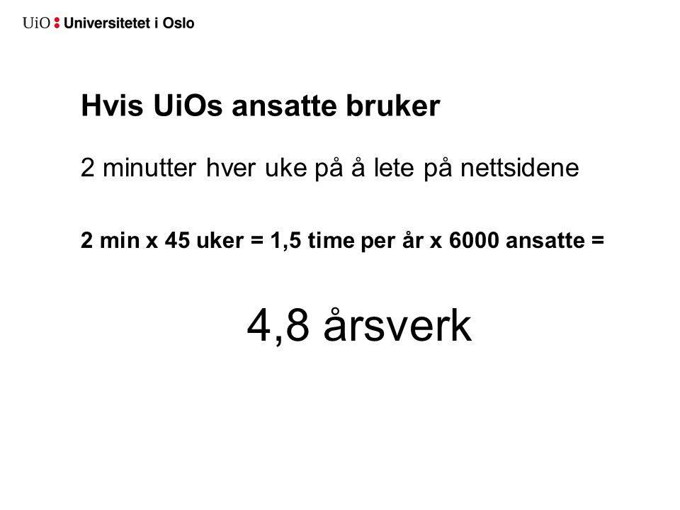 Hvis UiOs ansatte bruker 2 minutter hver uke på å lete på nettsidene 2 min x 45 uker = 1,5 time per år x 6000 ansatte = 4,8 årsverk