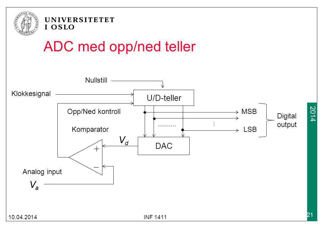 2009 2014 ADC med opp/ned teller 10.04.2014INF 1411 21 U/D-teller DAC + _ Analog input Klokkesignal Komparator VaVa VdVd MSB LSB Digital output Nullstill Opp/Ned kontroll