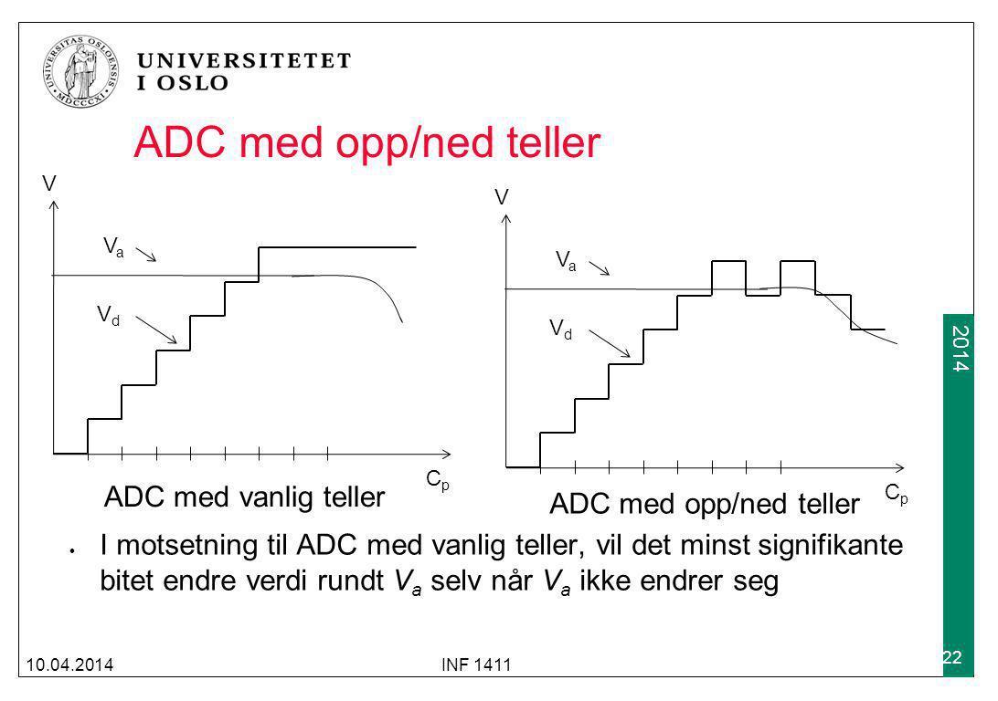 2009 2014 ADC med opp/ned teller 10.04.2014INF 1411 22 CpCp V VdVd VaVa ADC med vanlig teller CpCp V VdVd VaVa ADC med opp/ned teller I motsetning til ADC med vanlig teller, vil det minst signifikante bitet endre verdi rundt V a selv når V a ikke endrer seg