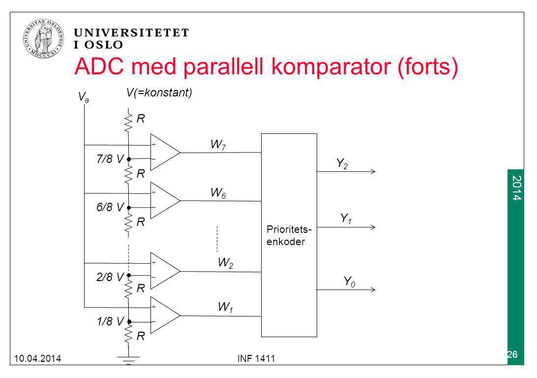 2009 2014 ADC med parallell komparator (forts) 10.04.2014INF 1411 26 Prioritets- enkoder + _ + _ + _ + _ VaVa V(=konstant) R R R R R 7/8 V 6/8 V 2/8 V