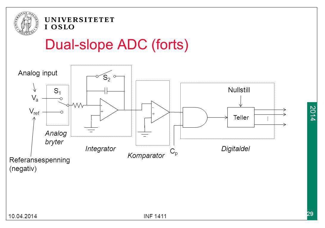 2009 2014 Dual-slope ADC (forts) 10.04.2014INF 1411 29 - + - + Teller Nullstill CpCp VaVa V ref Analog bryter Integrator Komparator Digitaldel Analog