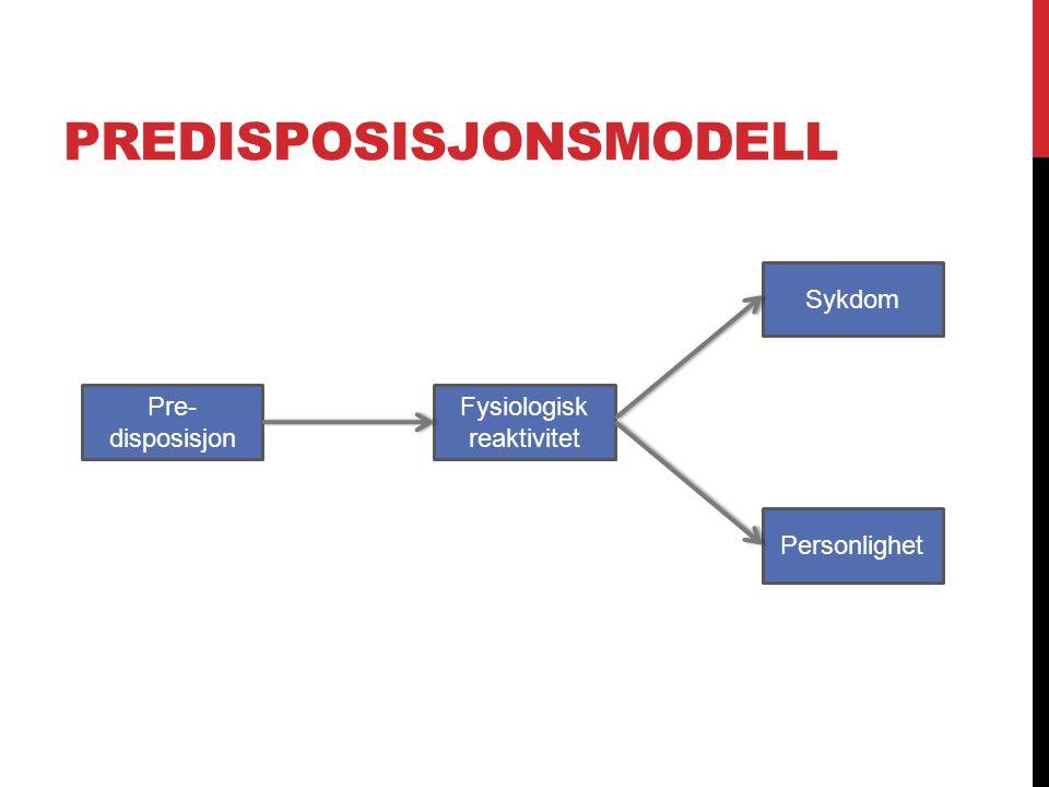 PREDISPOSISJONSMODELL Pre- disposisjon Sykdom Personlighet Fysiologisk reaktivitet
