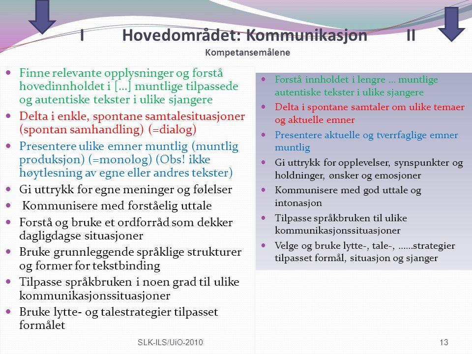 I Hovedområdet: Kommunikasjon II Kompetansemålene Finne relevante opplysninger og forstå hovedinnholdet i […] muntlige tilpassede og autentiske tekste