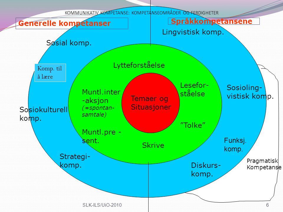 LK06 konkretiserer språkkompetansene i den blå ytre sirkel slik Kompetansemålene Kommunikasjon Nivå 1 Gi uttrykk for egne meninger og følelser (funk.