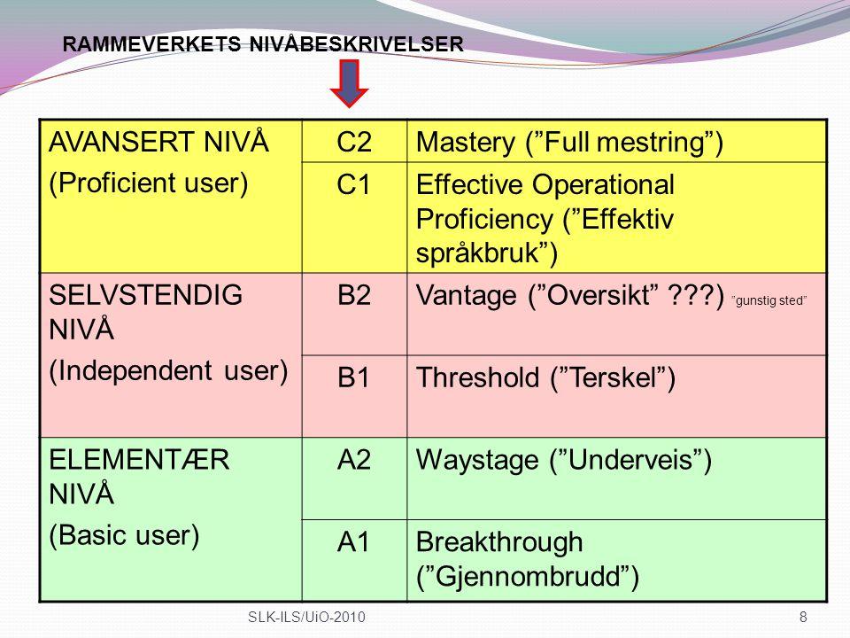 "AVANSERT NIVÅ (Proficient user) C2Mastery (""Full mestring"") C1Effective Operational Proficiency (""Effektiv språkbruk"") SELVSTENDIG NIVÅ (Independent u"