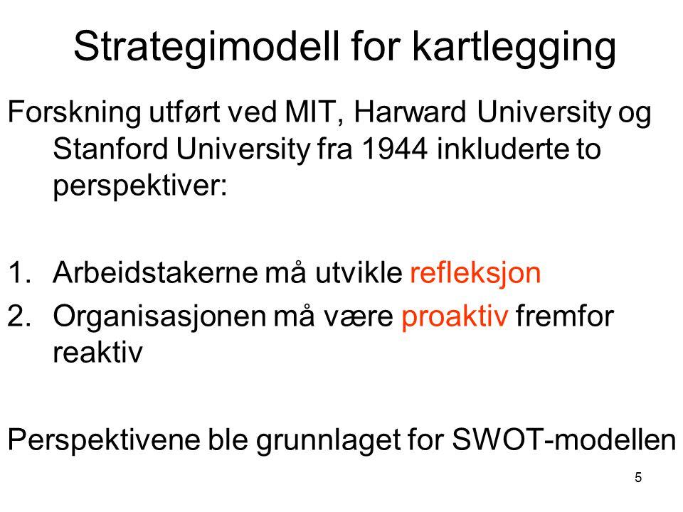 5 Strategimodell for kartlegging Forskning utført ved MIT, Harward University og Stanford University fra 1944 inkluderte to perspektiver: 1.Arbeidstakerne må utvikle refleksjon 2.Organisasjonen må være proaktiv fremfor reaktiv Perspektivene ble grunnlaget for SWOT-modellen