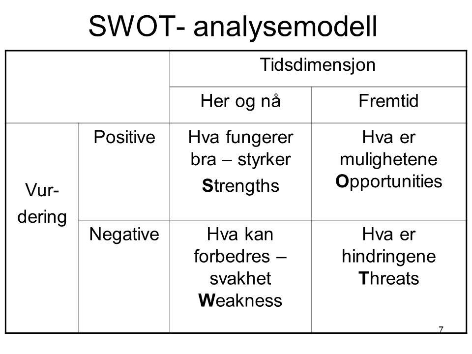 7 SWOT- analysemodell Tidsdimensjon Her og nåFremtid Vur- dering PositiveHva fungerer bra – styrker Strengths Hva er mulighetene Opportunities NegativeHva kan forbedres – svakhet Weakness Hva er hindringene Threats